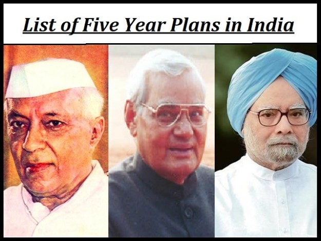 Five Year Plans in India Notes 2021: Download Five Year Plans in India Notes Study Materials