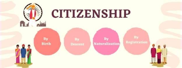 Citizenship Syllabus Notes 2021 Download Study Materials BOOK PDF