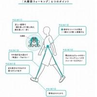 『未病図鑑』なんとなく不調…の「未病」を解決!