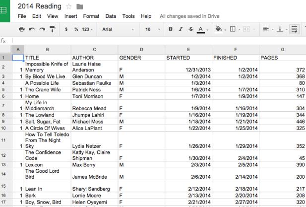 reading spreadsheet 1