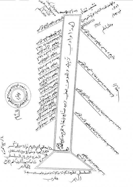 ارتفاع الدولة المؤيدية ديوان زبيد المعمور