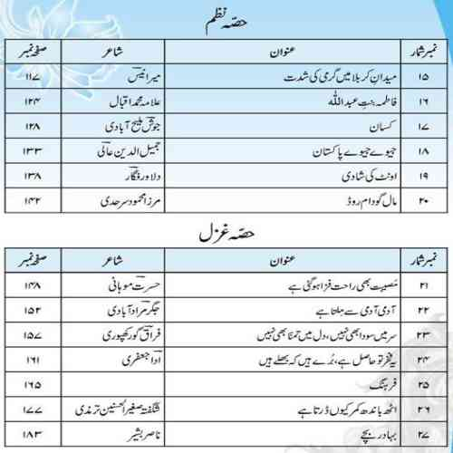 10th-class-urdu-textbook-contents-page-2