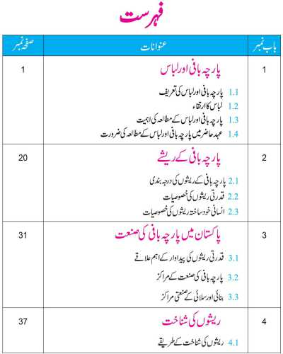 9th-class-Textile-and-clothing-textbook-Urdu-medium-contents-page-1
