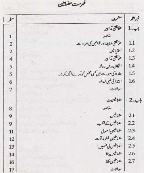 Itlaqi-Baraqait-9th-10th-book-contents-page