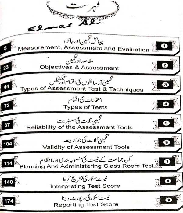 AIOU BEd Books Code 8602 Book contents