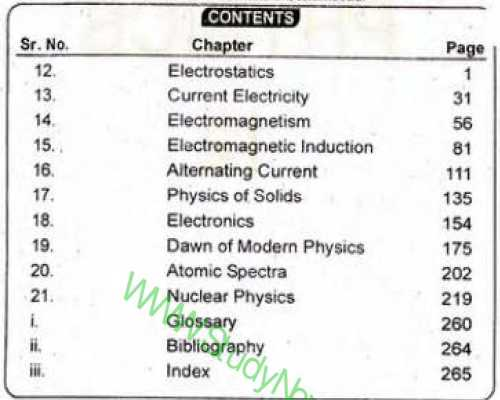 Download FSc Part 2 Physics Book Pdf contents
