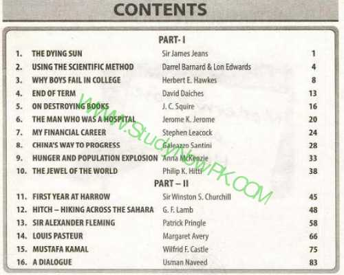 Download Inter 2nd Year English Book Pdf contents