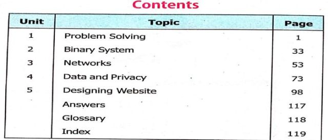 9th Computer Book New Syllabus Book English Medium Contents Page