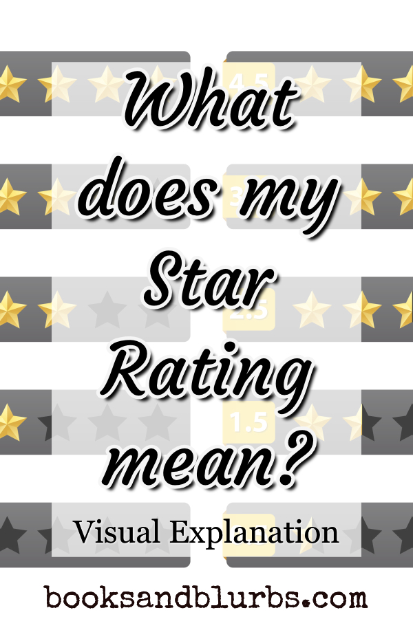 Like many rating and review sites across the web - I use Stars to define how much I liked, or disliked, a book. But what do my Star Ratings mean? #bookreviews #BookRecommendation #Blog