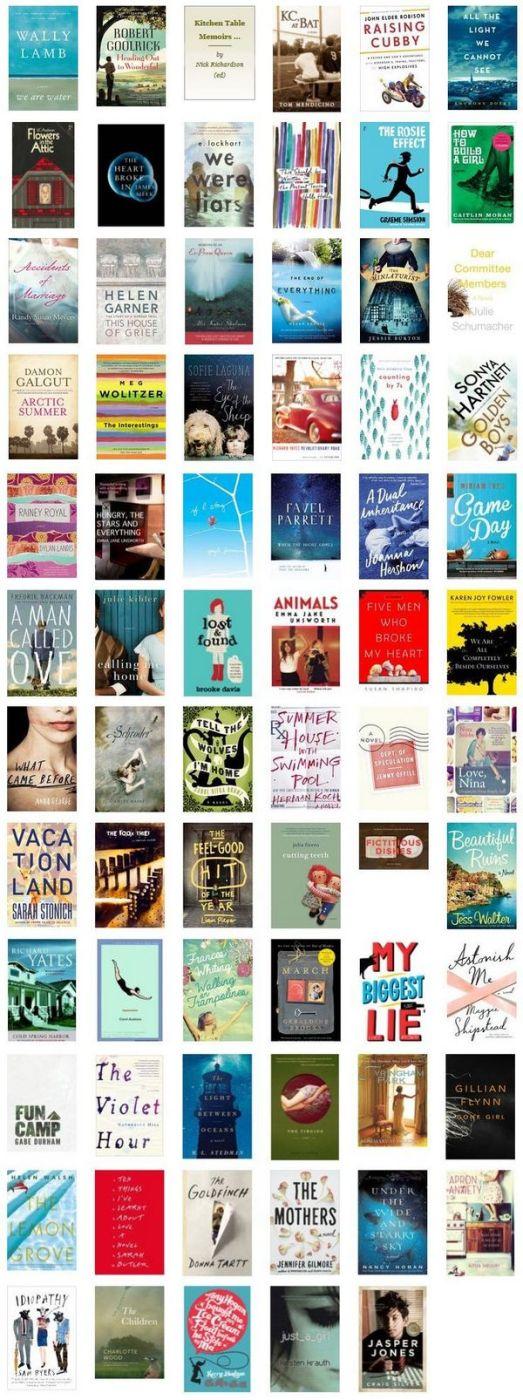 year-in-books-2014