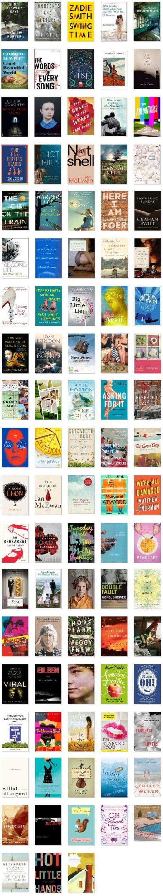 2016-what-i-read