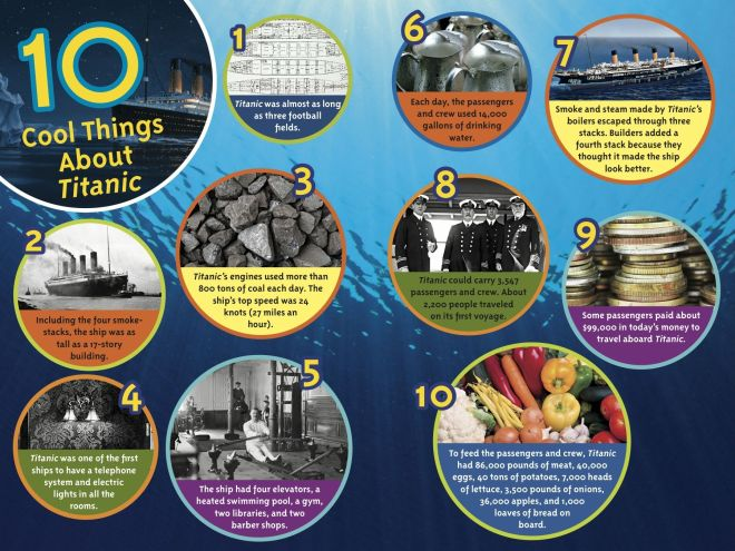 titanic 10 cool things