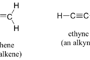 Lecture Note on Alkenes and Alkynes