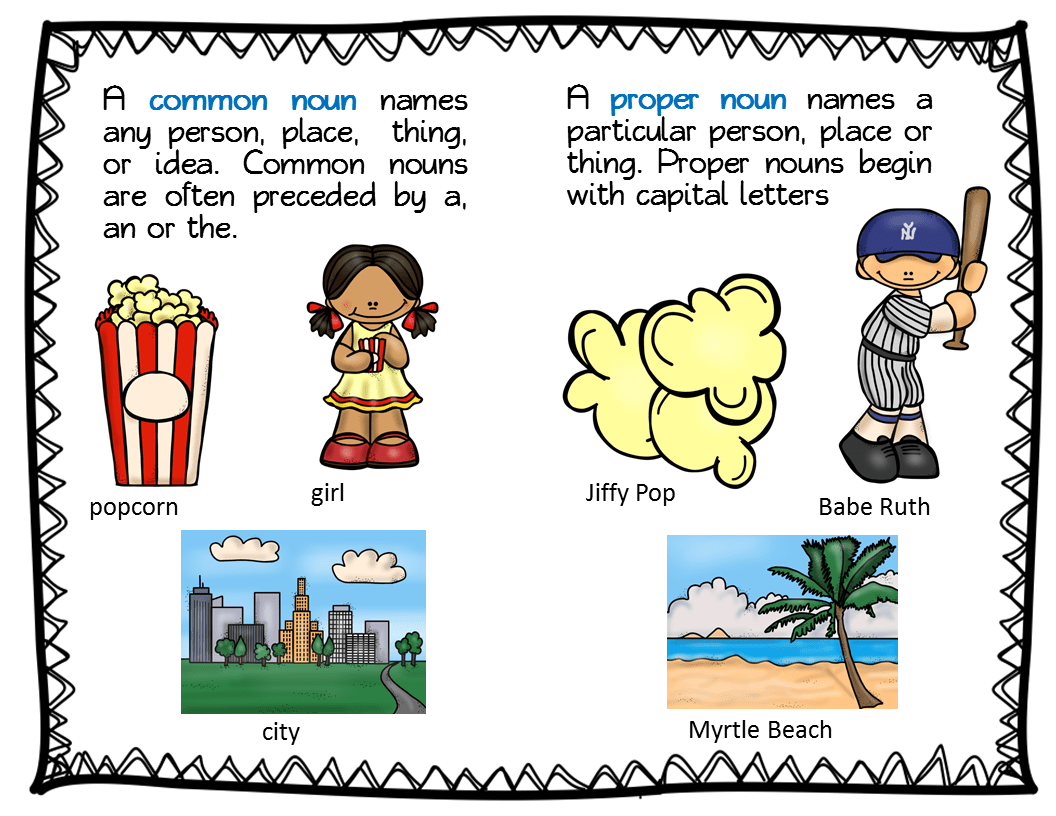Identifying Common And Proper Nouns Worksheet