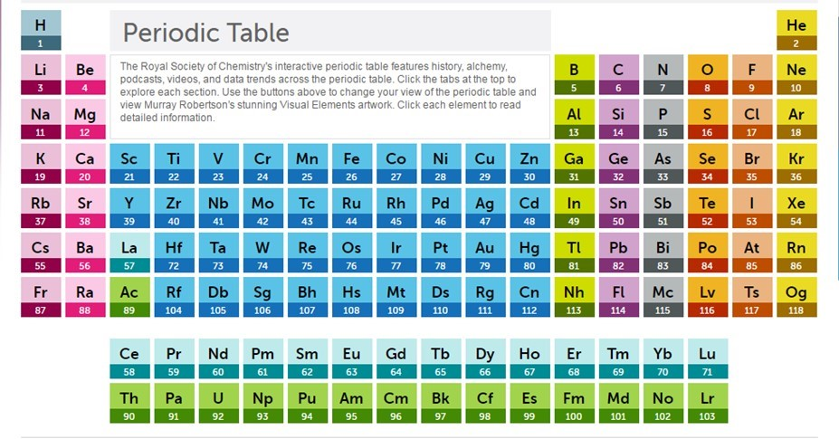 new periodic table elements rsc