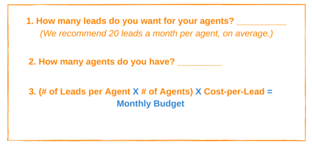 Paid Lead Generation Real Estate