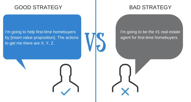 Good Strategy vs Bad Strategy
