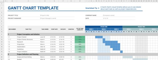 Real Estate Gantt Chart Template