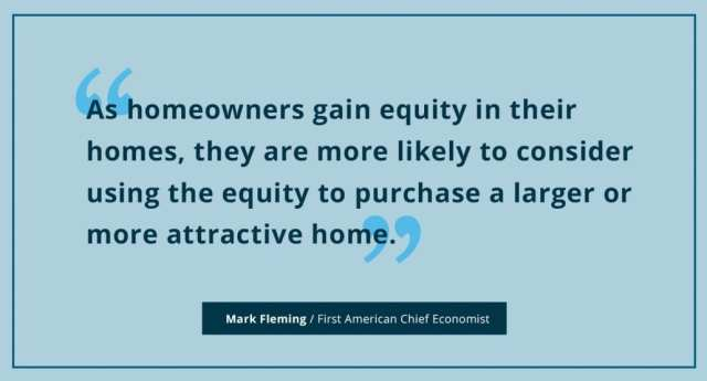 keeping current matters home equity boomtown