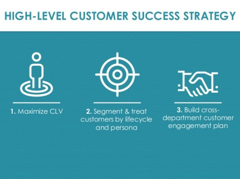 strategic customer success