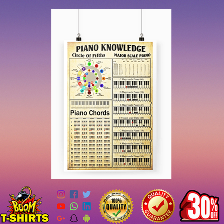 where to buy official piano knowledge poster