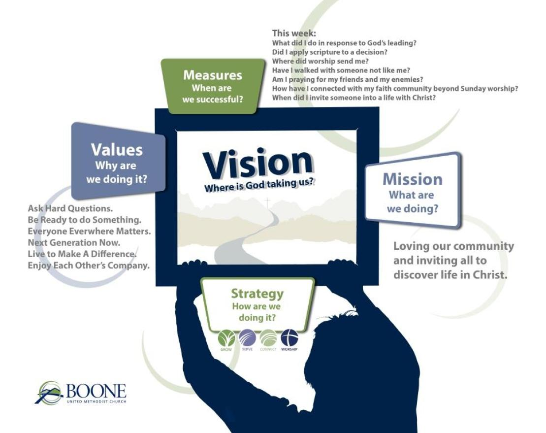 Boone United Methodist Vision Frame