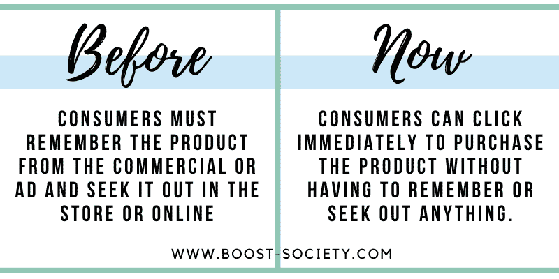 Graphic showing that consumers no longer have to seek out a product with influencer marketing