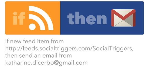 sharing target blogs