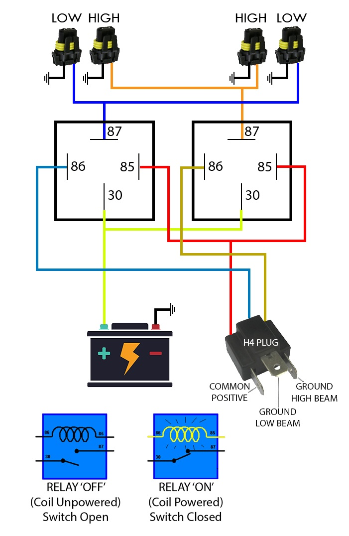 Spyder Hid Headlight Wiring Connection Diagram