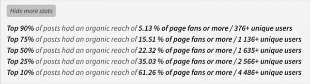 Boosterberg Automated Facebook Post Boosting - Advanced page analytics and stats