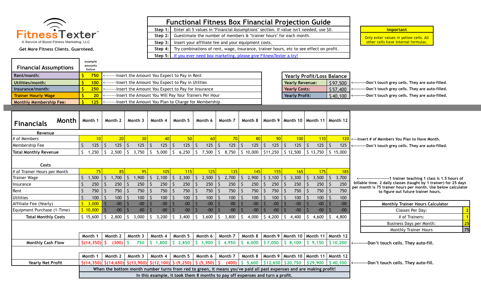 Free Profit Amp Loss Financial Forecast Excel Spreadsheet