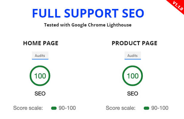 Full SEO Support - Shopify SEO friendly theme