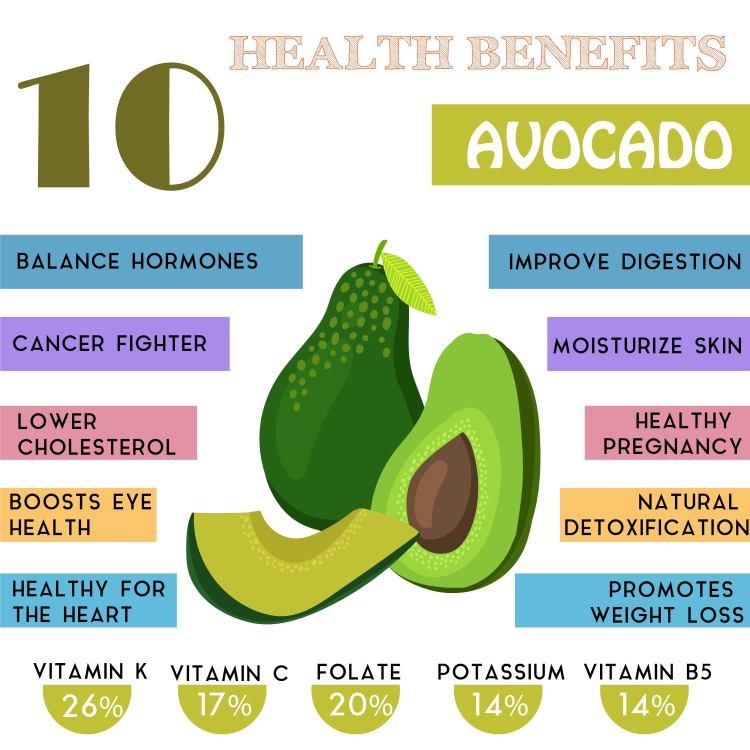 Perché l'avocado fa dimagrire