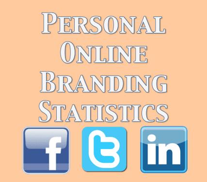 personal branding statistics
