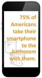 Smartphone Text Conversation