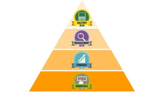 Boot Camp Digital Job Based Digital Marketing Training