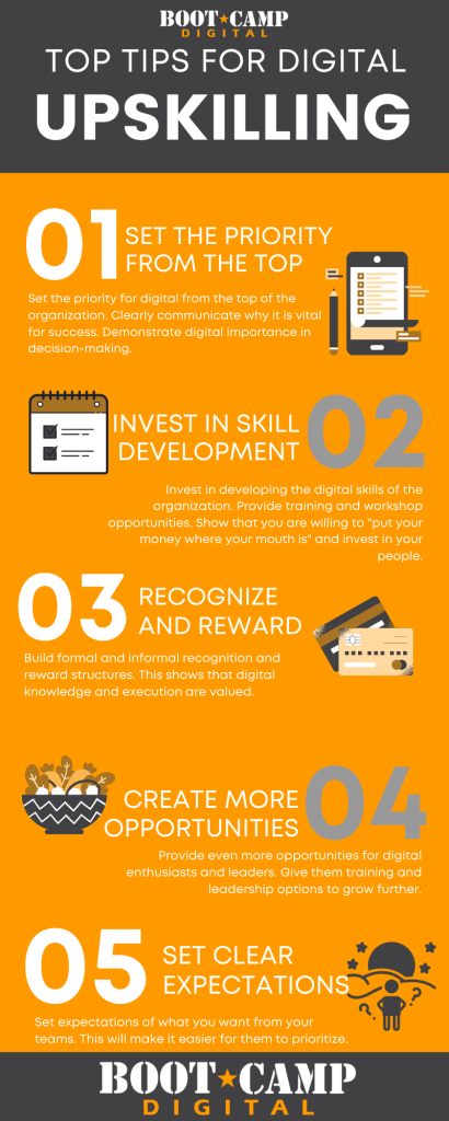 5 tips to grow the digital skills of your organization infographic