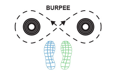 Figure8+Burpee