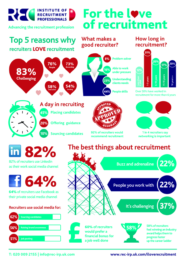For the Love Infographic 4