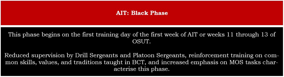 00,09a - Black Phase