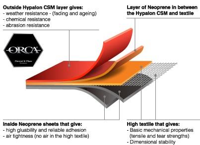 csm-hypalon-orca