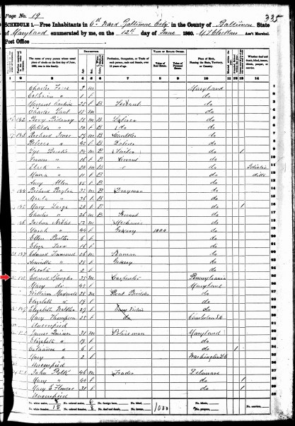 Spangler 1860 Census