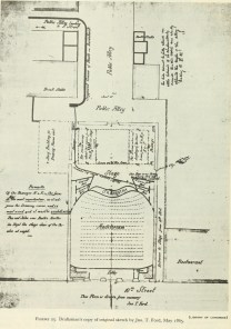 Diagram of Ford's and Baptist Alley