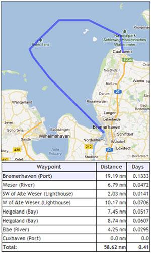 Routenplanung DDT