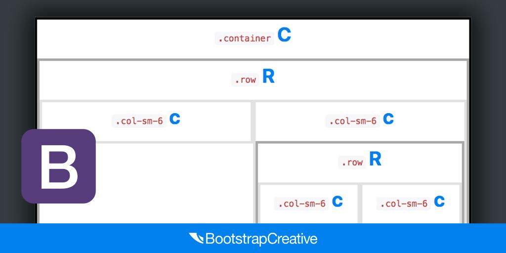 bootstrap 4 grid blog image