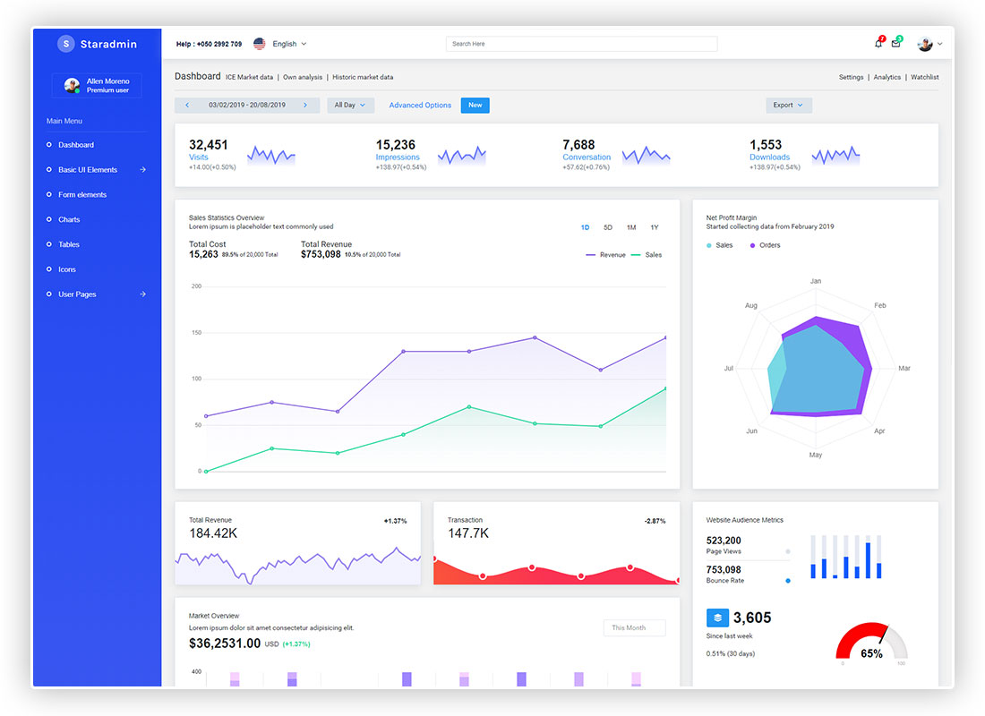 free bootstrap admin templates