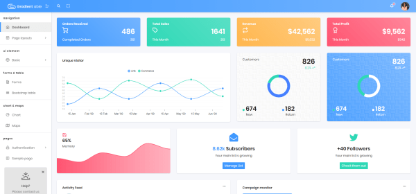 gradient able in free bootstrap admin templates