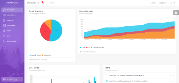 light bootstrap dashboard in free bootstrap admin templates