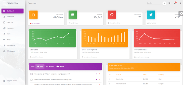 material dashboard in free bootstrap admin templates