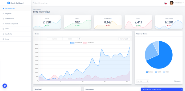 shards dashboard lite in free bootstrap admin templates
